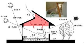 fukushima6-fig21.jpg